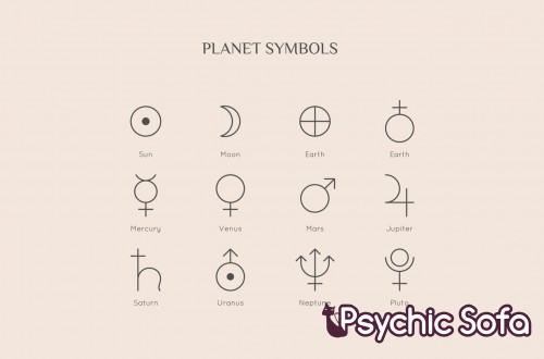 How To Read A Horoscope Birth Chart