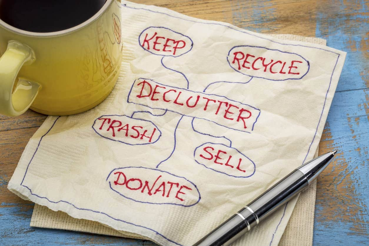 keep, recycle, declutter, trash or donate